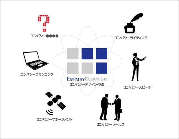 エンパシーデザイン・ラボ