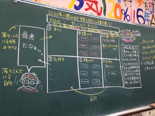 黒板にエンパシーチャート