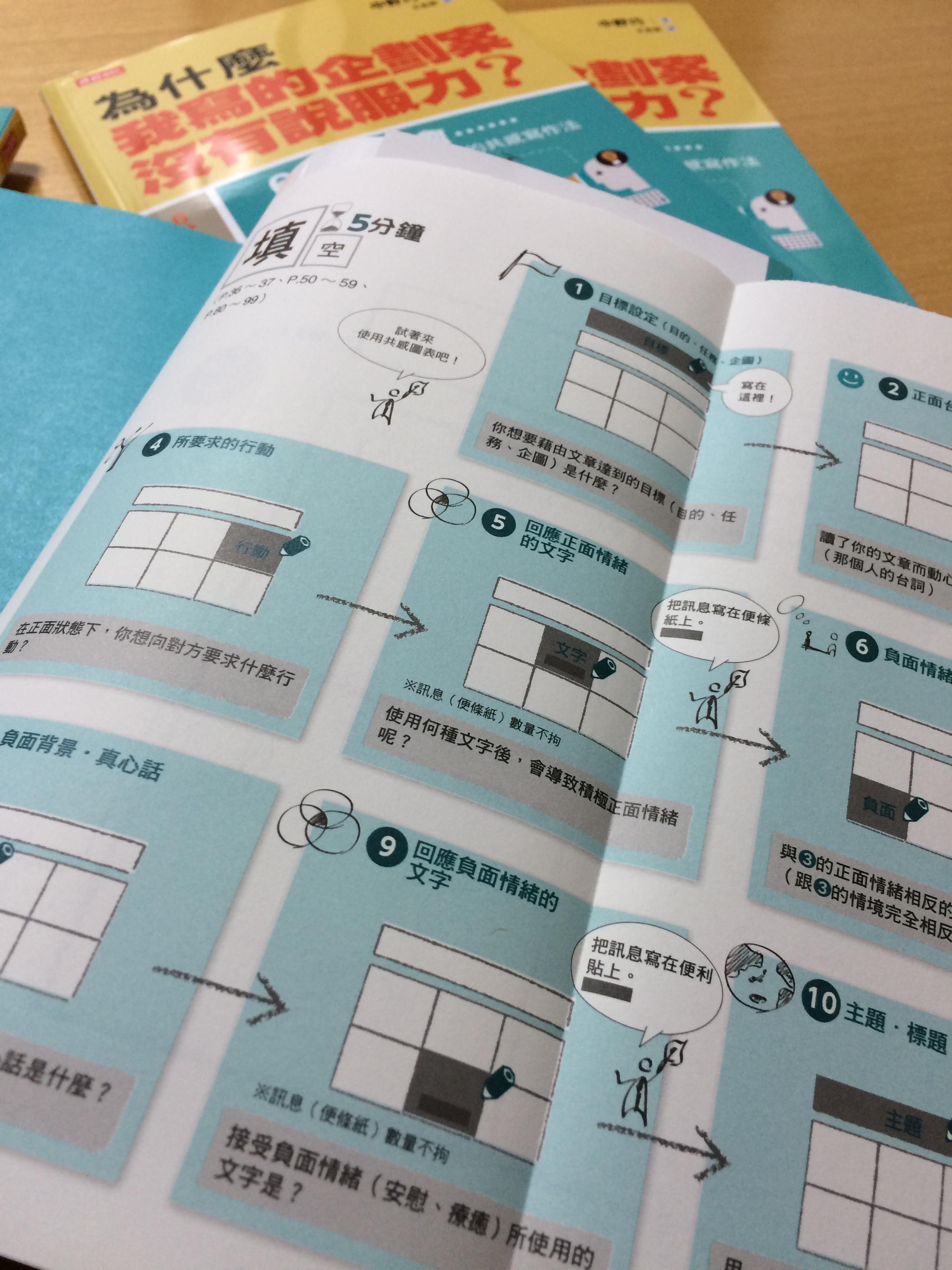 『6分間文章術』(台湾)03