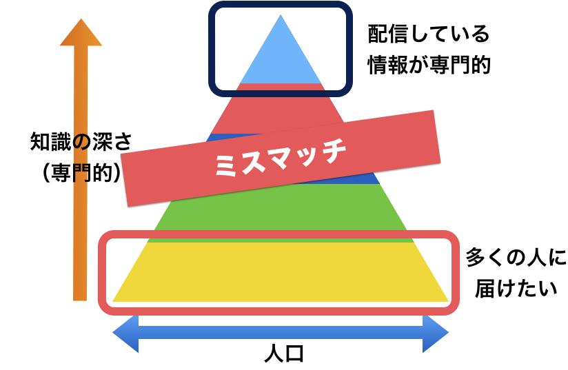 ピラミッド02